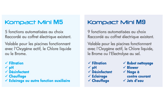 fonctions Kompact Mini